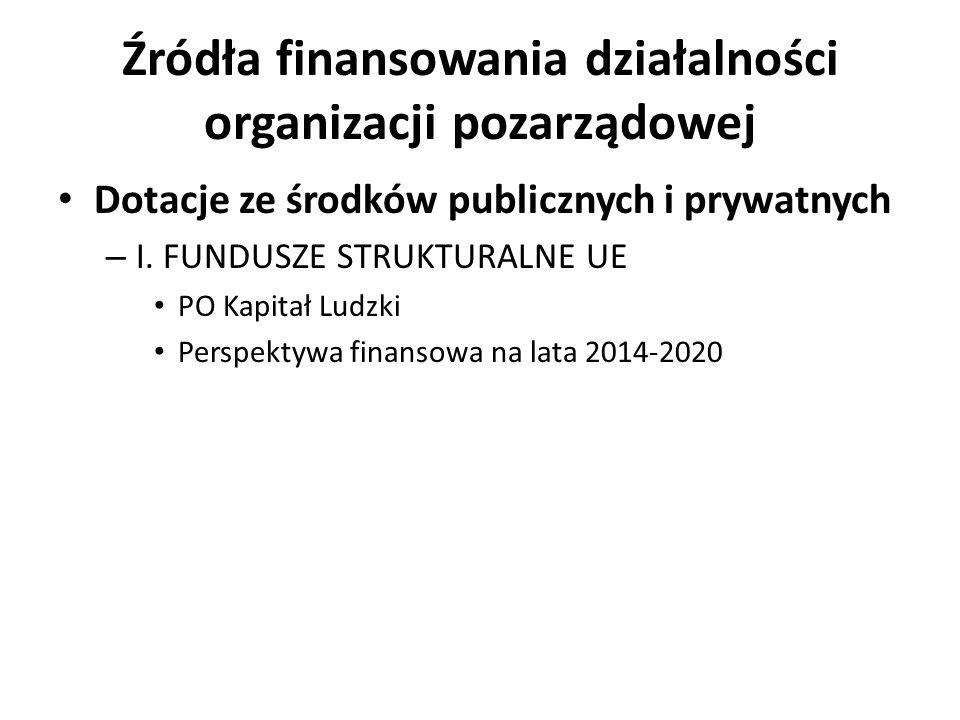 Źródła finansowania działalności organizacji pozarządowej Dotacje ze środków publicznych i prywatnych – I. FUNDUSZE STRUKTURALNE UE PO Kapitał Ludzki