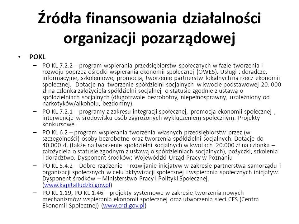 Źródła finansowania działalności organizacji pozarządowej POKL – PO KL 7.2.2 – program wspierania przedsiębiorstw społecznych w fazie tworzenia i rozw