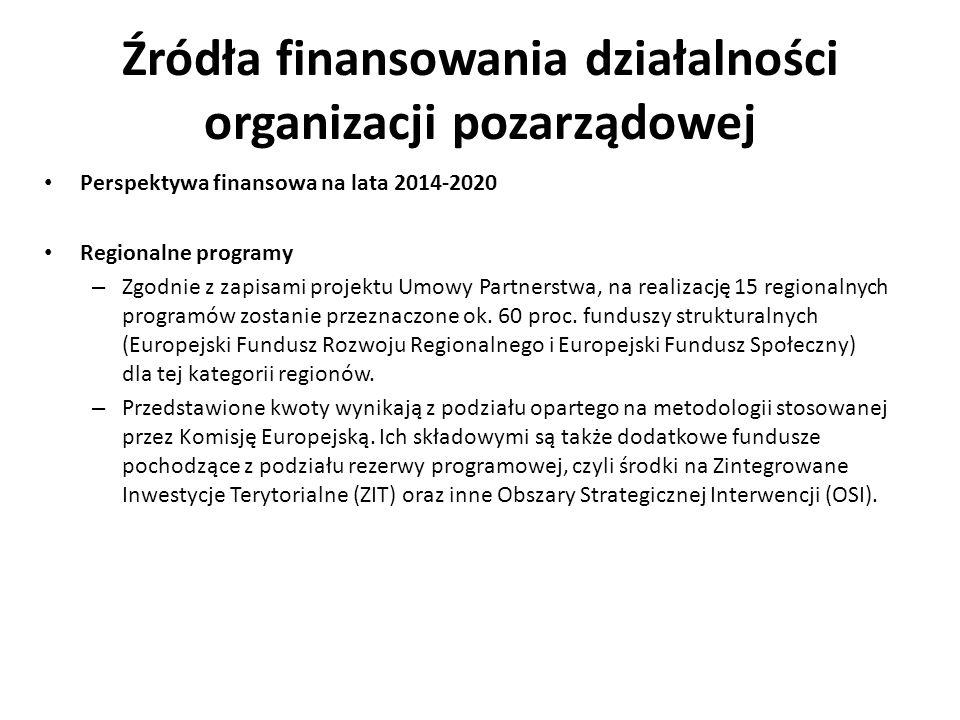 Źródła finansowania działalności organizacji pozarządowej Perspektywa finansowa na lata 2014-2020 Regionalne programy – Zgodnie z zapisami projektu Um
