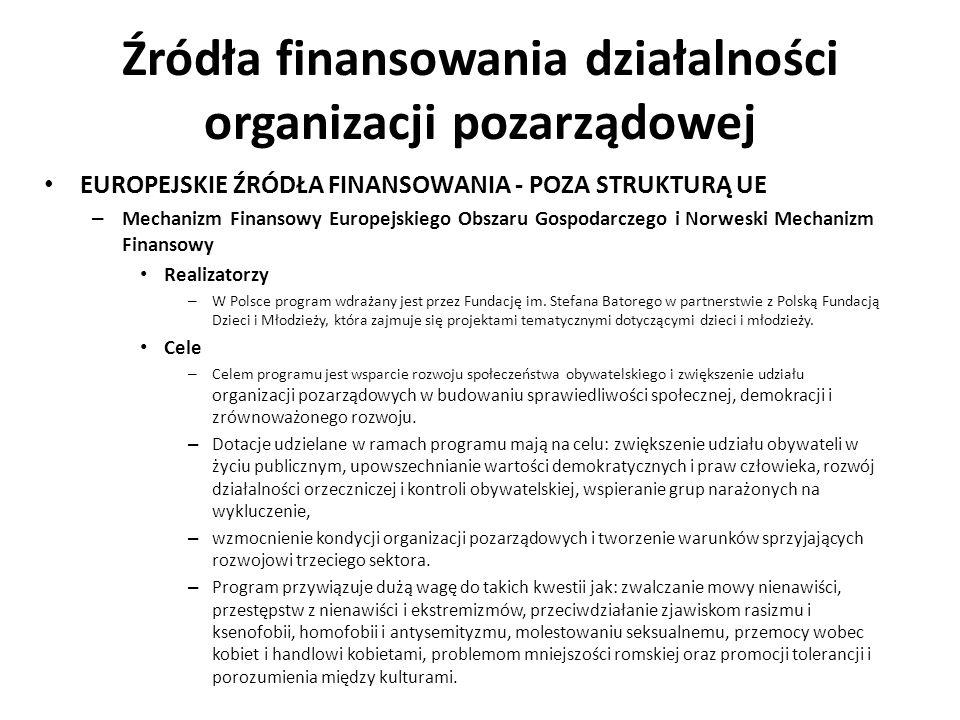Źródła finansowania działalności organizacji pozarządowej EUROPEJSKIE ŹRÓDŁA FINANSOWANIA - POZA STRUKTURĄ UE – Mechanizm Finansowy Europejskiego Obsz
