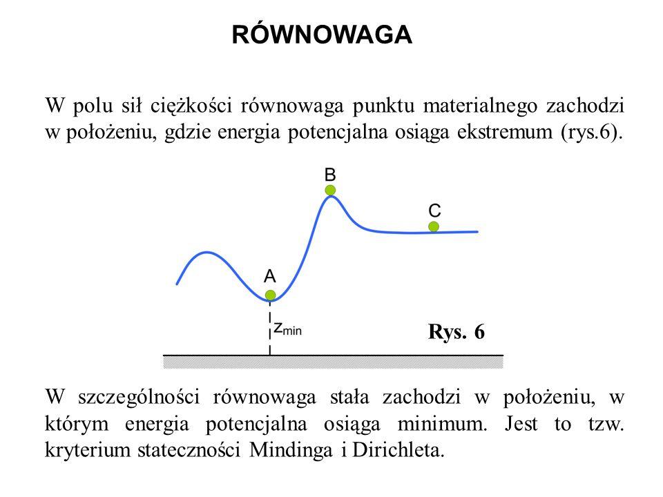 W polu sił ciężkości równowaga punktu materialnego zachodzi w położeniu, gdzie energia potencjalna osiąga ekstremum (rys.6). W szczególności równowaga