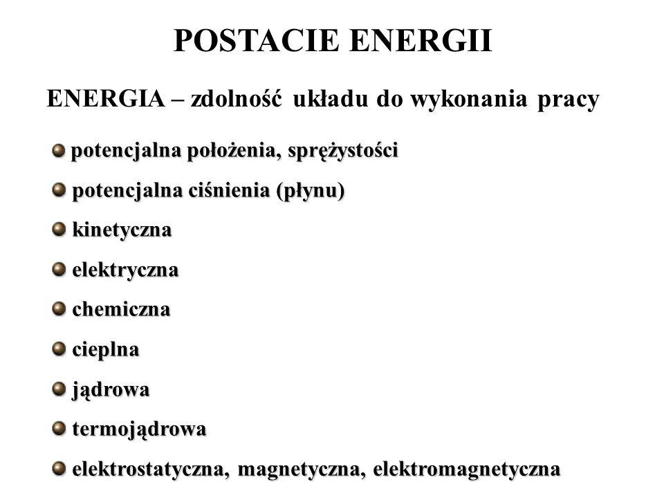 POSTACIE ENERGII potencjalna położenia, sprężystości potencjalna położenia, sprężystości potencjalna ciśnienia (płynu) potencjalna ciśnienia (płynu) kinetyczna kinetyczna elektryczna elektryczna chemiczna chemiczna cieplna cieplna jądrowa jądrowa termojądrowa termojądrowa elektrostatyczna, magnetyczna, elektromagnetyczna elektrostatyczna, magnetyczna, elektromagnetyczna ENERGIA – zdolność układu do wykonania pracy