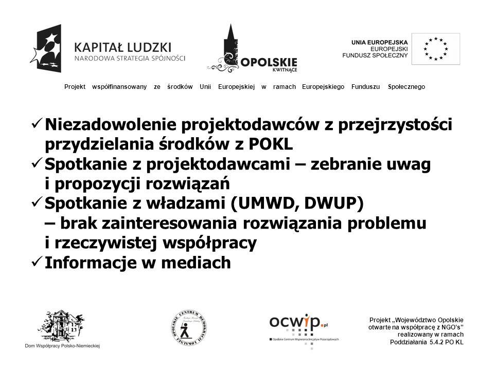 """Projekt współfinansowany ze środków Unii Europejskiej w ramach Europejskiego Funduszu Społecznego Projekt """"Województwo Opolskie otwarte na współpracę z NGO's realizowany w ramach Poddziałania 5.4.2 PO KL Niezadowolenie projektodawców z przejrzystości przydzielania środków z POKL Spotkanie z projektodawcami – zebranie uwag i propozycji rozwiązań Spotkanie z władzami (UMWD, DWUP) – brak zainteresowania rozwiązania problemu i rzeczywistej współpracy Informacje w mediach"""