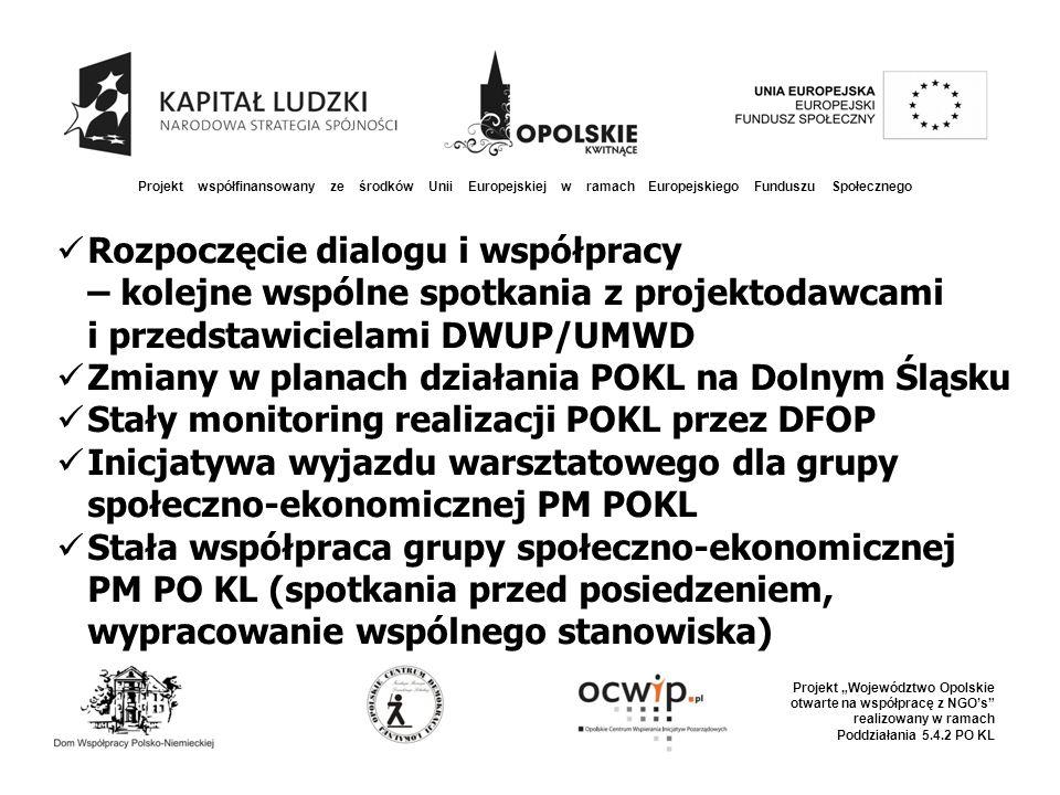 """Projekt współfinansowany ze środków Unii Europejskiej w ramach Europejskiego Funduszu Społecznego Projekt """"Województwo Opolskie otwarte na współpracę z NGO's realizowany w ramach Poddziałania 5.4.2 PO KL Rozpoczęcie dialogu i współpracy – kolejne wspólne spotkania z projektodawcami i przedstawicielami DWUP/UMWD Zmiany w planach działania POKL na Dolnym Śląsku Stały monitoring realizacji POKL przez DFOP Inicjatywa wyjazdu warsztatowego dla grupy społeczno-ekonomicznej PM POKL Stała współpraca grupy społeczno-ekonomicznej PM PO KL (spotkania przed posiedzeniem, wypracowanie wspólnego stanowiska)"""