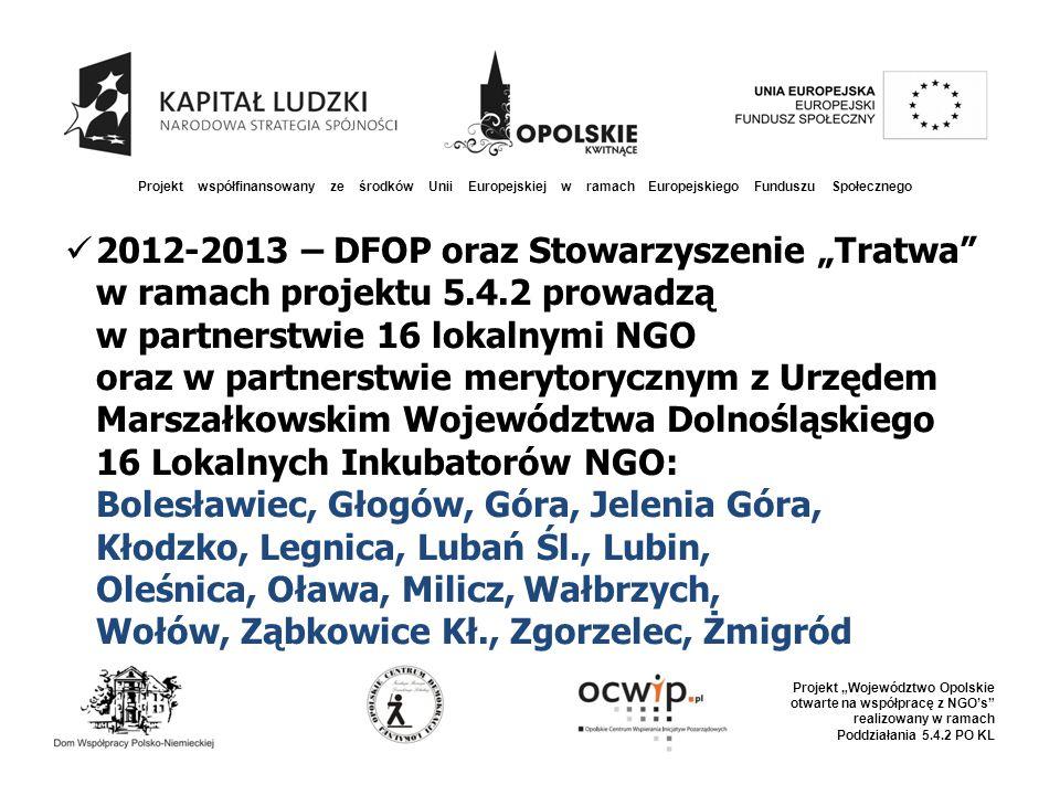 """Projekt współfinansowany ze środków Unii Europejskiej w ramach Europejskiego Funduszu Społecznego Projekt """"Województwo Opolskie otwarte na współpracę z NGO's realizowany w ramach Poddziałania 5.4.2 PO KL 2012-2013 – DFOP oraz Stowarzyszenie """"Tratwa w ramach projektu 5.4.2 prowadzą w partnerstwie 16 lokalnymi NGO oraz w partnerstwie merytorycznym z Urzędem Marszałkowskim Województwa Dolnośląskiego 16 Lokalnych Inkubatorów NGO: Bolesławiec, Głogów, Góra, Jelenia Góra, Kłodzko, Legnica, Lubań Śl., Lubin, Oleśnica, Oława, Milicz, Wałbrzych, Wołów, Ząbkowice Kł., Zgorzelec, Żmigród"""