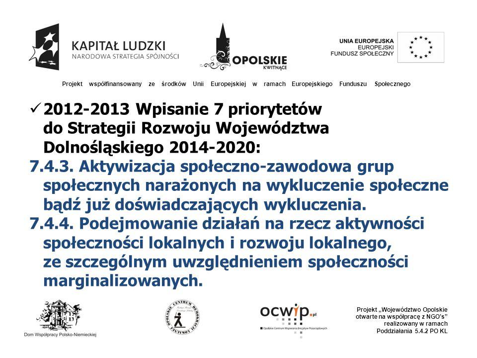 """Projekt współfinansowany ze środków Unii Europejskiej w ramach Europejskiego Funduszu Społecznego Projekt """"Województwo Opolskie otwarte na współpracę z NGO's realizowany w ramach Poddziałania 5.4.2 PO KL 2012-2013 Wpisanie 7 priorytetów do Strategii Rozwoju Województwa Dolnośląskiego 2014-2020: 7.4.3."""