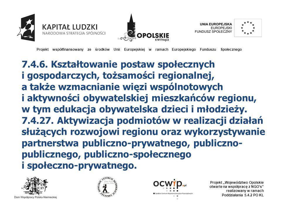 """Projekt współfinansowany ze środków Unii Europejskiej w ramach Europejskiego Funduszu Społecznego Projekt """"Województwo Opolskie otwarte na współpracę z NGO's realizowany w ramach Poddziałania 5.4.2 PO KL 7.4.6."""