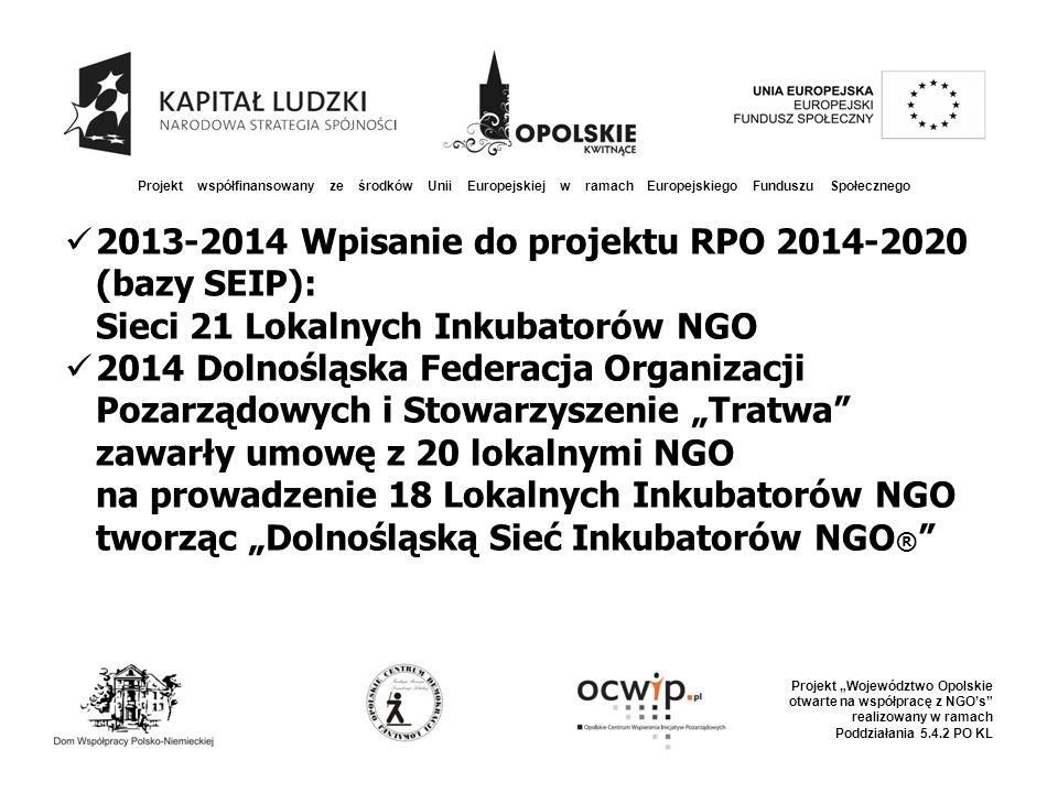 """Projekt współfinansowany ze środków Unii Europejskiej w ramach Europejskiego Funduszu Społecznego Projekt """"Województwo Opolskie otwarte na współpracę z NGO's realizowany w ramach Poddziałania 5.4.2 PO KL 2013-2014 Wpisanie do projektu RPO 2014-2020 (bazy SEIP): Sieci 21 Lokalnych Inkubatorów NGO 2014 Dolnośląska Federacja Organizacji Pozarządowych i Stowarzyszenie """"Tratwa zawarły umowę z 20 lokalnymi NGO na prowadzenie 18 Lokalnych Inkubatorów NGO tworząc """"Dolnośląską Sieć Inkubatorów NGO ®"""