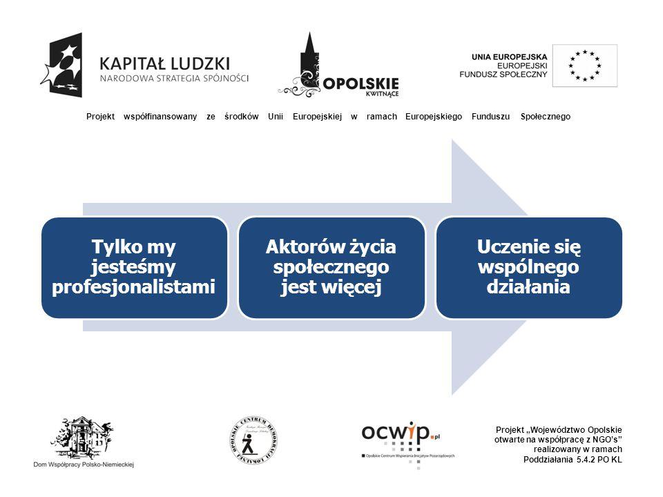 """Projekt współfinansowany ze środków Unii Europejskiej w ramach Europejskiego Funduszu Społecznego Projekt """"Województwo Opolskie otwarte na współpracę z NGO's realizowany w ramach Poddziałania 5.4.2 PO KL Tylko my jesteśmy profesjonalistami Aktorów życia społecznego jest więcej Uczenie się wspólnego działania"""