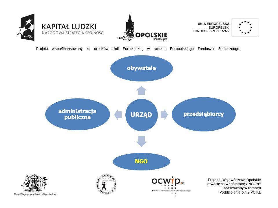 """Projekt współfinansowany ze środków Unii Europejskiej w ramach Europejskiego Funduszu Społecznego Projekt """"Województwo Opolskie otwarte na współpracę z NGO's realizowany w ramach Poddziałania 5.4.2 PO KL URZĄD obywatele przedsiębiorcy NGO administracja publiczna"""