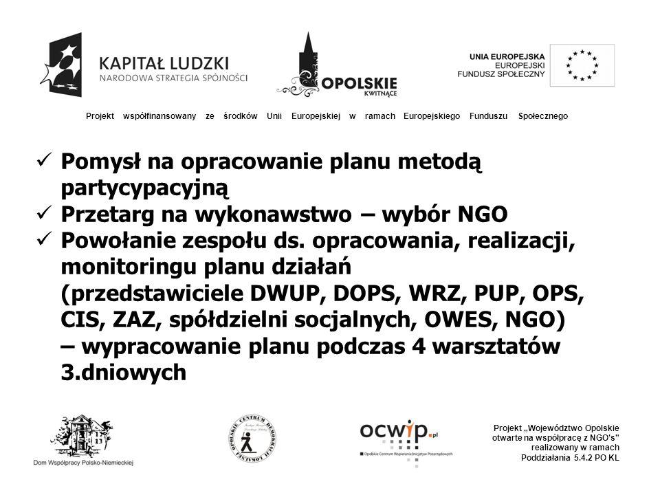 """Projekt współfinansowany ze środków Unii Europejskiej w ramach Europejskiego Funduszu Społecznego Projekt """"Województwo Opolskie otwarte na współpracę z NGO's realizowany w ramach Poddziałania 5.4.2 PO KL Wspólne wypracowanie wytycznych do planu (definicje, diagnoza, obszary działań, priorytety, źródła finansowania, projekt Rady ds."""
