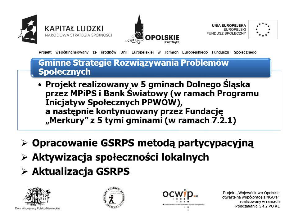 """ Opracowanie GSRPS metodą partycypacyjną  Aktywizacja społeczności lokalnych  Aktualizacja GSRPS Projekt współfinansowany ze środków Unii Europejskiej w ramach Europejskiego Funduszu Społecznego Projekt """"Województwo Opolskie otwarte na współpracę z NGO's realizowany w ramach Poddziałania 5.4.2 PO KL Projekt realizowany w 5 gminach Dolnego Śląska przez MPiPS i Bank Światowy (w ramach Programu Inicjatyw Społecznych PPWOW), a następnie kontynuowany przez Fundację """"Merkury z 5 tymi gminami (w ramach 7.2.1) Gminne Strategie Rozwiązywania Problemów Społecznych"""