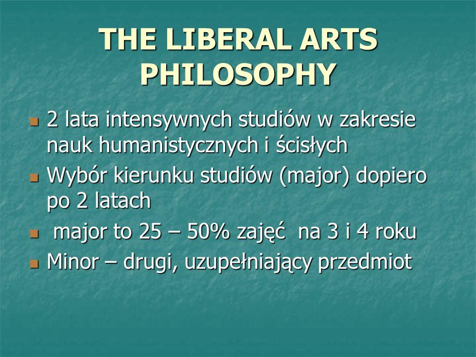 THE LIBERAL ARTS PHILOSOPHY 2 lata intensywnych studiów w zakresie nauk humanistycznych i ścisłych 2 lata intensywnych studiów w zakresie nauk humanis
