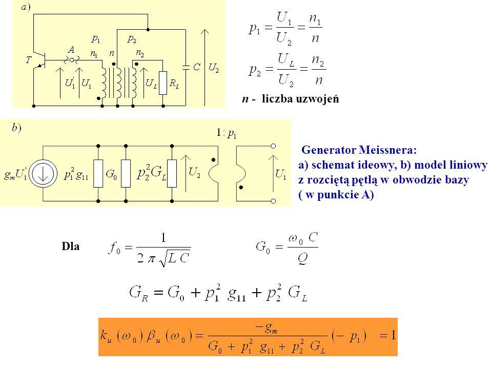 n - liczba uzwojeń Generator Meissnera: a) schemat ideowy, b) model liniowy z rozciętą pętlą w obwodzie bazy ( w punkcie A) Dla