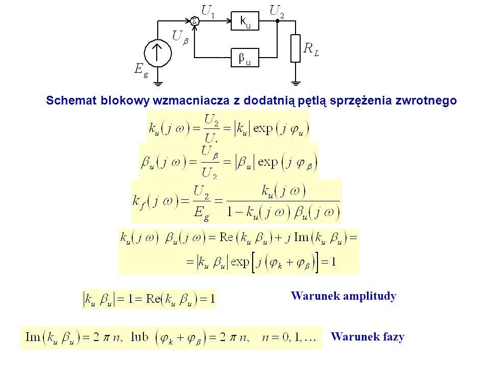 Schemat blokowy wzmacniacza z dodatnią pętlą sprzężenia zwrotnego Warunek amplitudy Warunek fazy