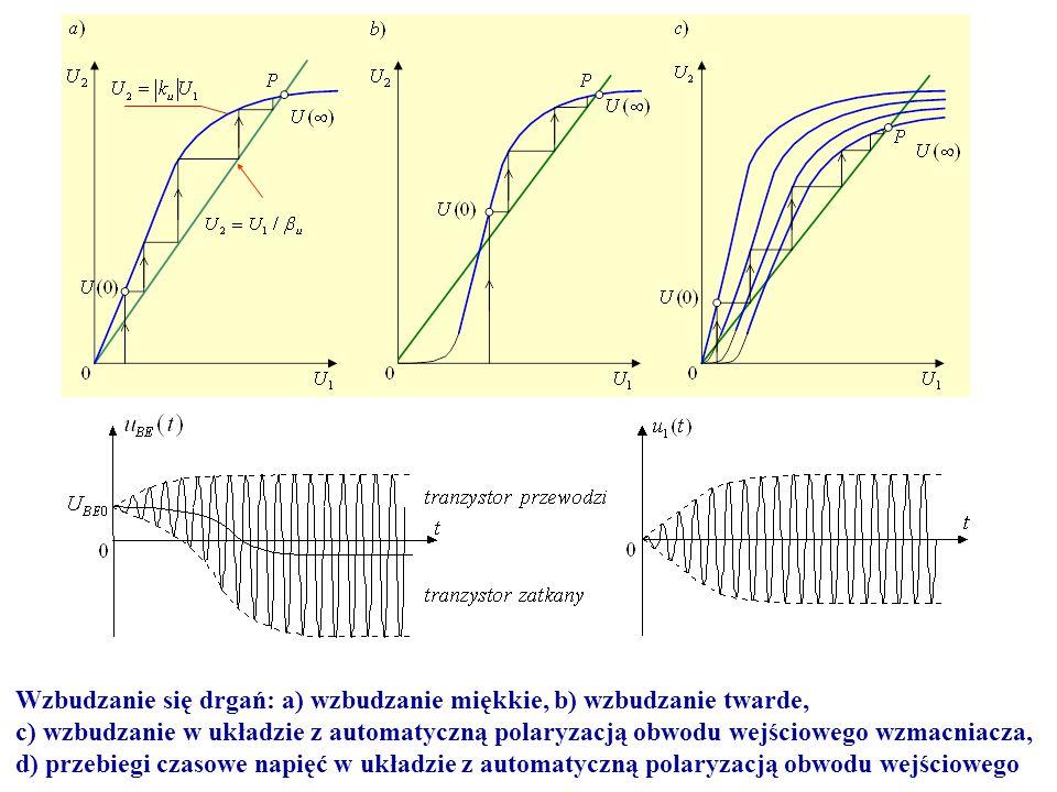 Wzbudzanie się drgań: a) wzbudzanie miękkie, b) wzbudzanie twarde, c) wzbudzanie w układzie z automatyczną polaryzacją obwodu wejściowego wzmacniacza,