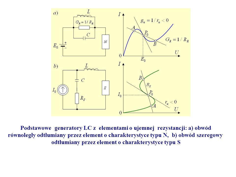 Podstawowe generatory LC z elementami o ujemnej rezystancji: a) obwód równoległy odtłumiany przez element o charakterystyce typu N, b) obwód szeregowy
