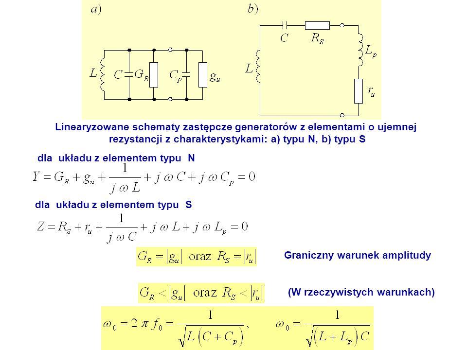 Linearyzowane schematy zastępcze generatorów z elementami o ujemnej rezystancji z charakterystykami: a) typu N, b) typu S dla układu z elementem typu