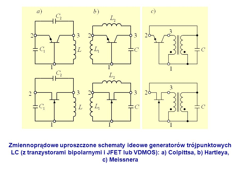 Zmiennoprądowe uproszczone schematy ideowe generatorów trójpunktowych LC (z tranzystorami bipolarnymi i JFET lub VDMOS): a) Colpittsa, b) Hartleya, c)