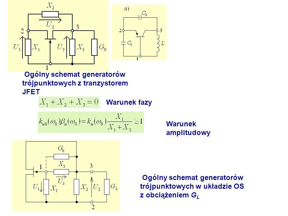 Ogólny schemat generatorów trójpunktowych z tranzystorem JFET Warunek fazy Warunek amplitudowy Ogólny schemat generatorów trójpunktowych w układzie OS