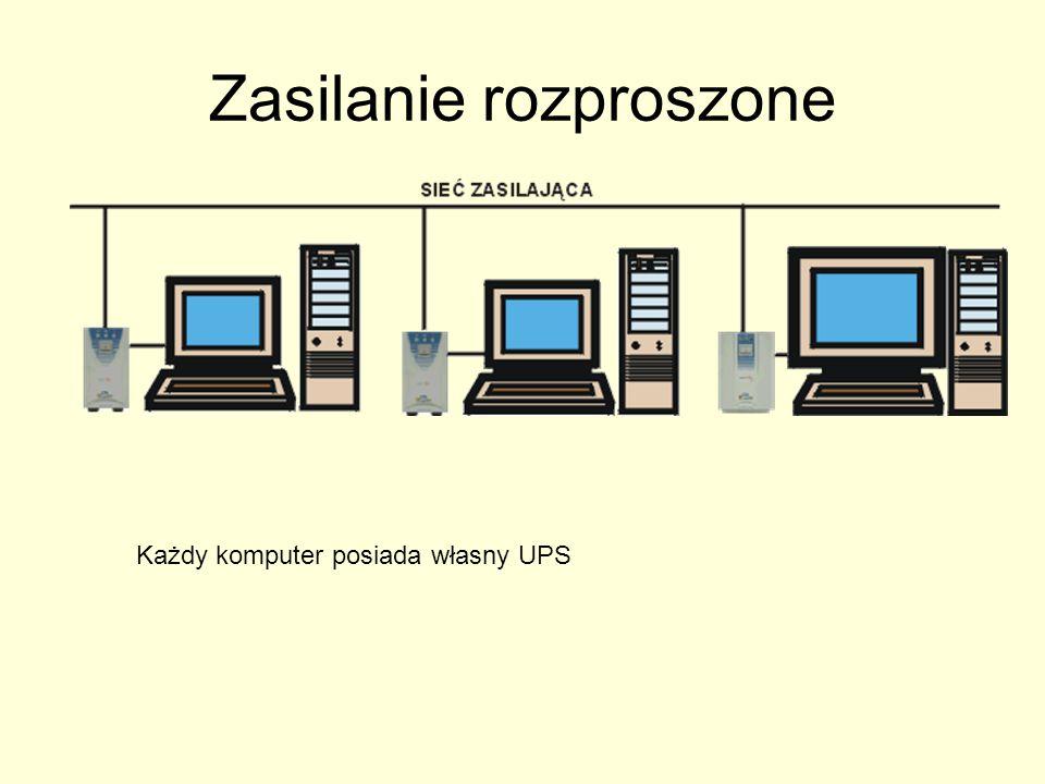 Zasilanie rozproszone Każdy komputer posiada własny UPS