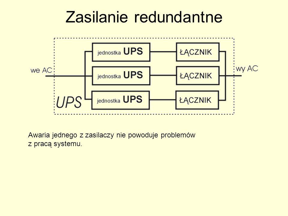 Zasilanie centralne Cechą charakterystyczną jest jeden zasilacz UPS