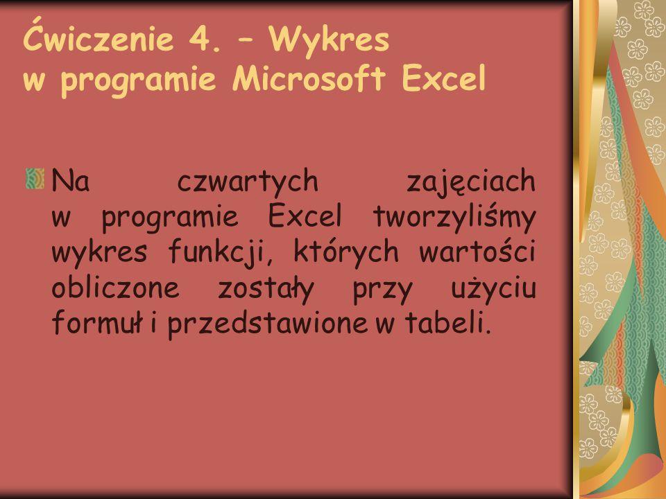 Ćwiczenie 4. – Wykres w programie Microsoft Excel