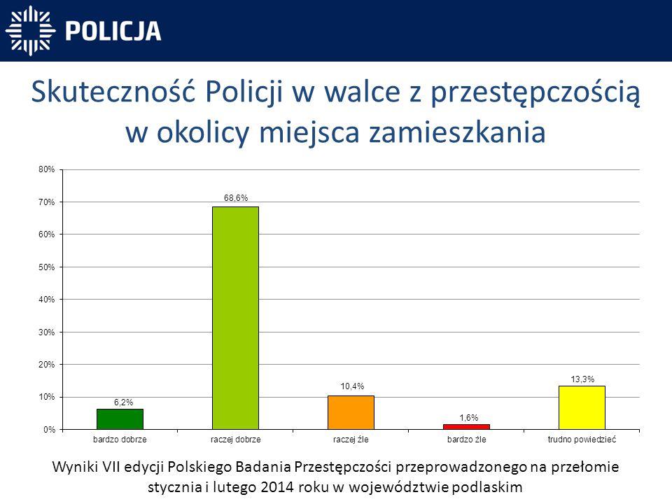 Skuteczność Policji w walce z przestępczością w okolicy miejsca zamieszkania Wyniki VII edycji Polskiego Badania Przestępczości przeprowadzonego na pr