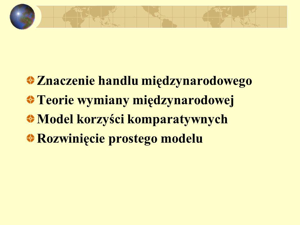 Znaczenie handlu międzynarodowego Teorie wymiany międzynarodowej Model korzyści komparatywnych Rozwinięcie prostego modelu