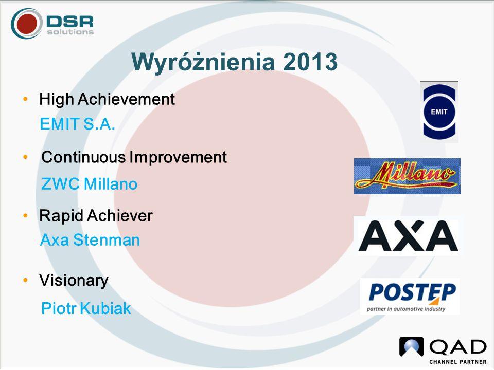 Wyróżnienia 2013 High Achievement EMIT S.A.