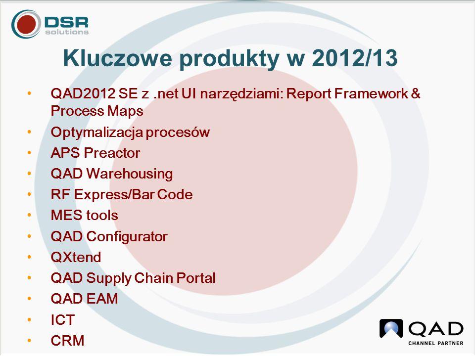 Kluczowe produkty w 2012/13 QAD2012 SE z.net UI narzędziami: Report Framework & Process Maps Optymalizacja procesów APS Preactor QAD Warehousing RF Ex