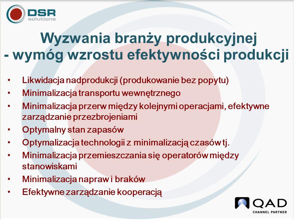 Wyzwania branży produkcyjnej - wymóg wzrostu efektywności produkcji Likwidacja nadprodukcji (produkowanie bez popytu) Minimalizacja transportu wewnętr
