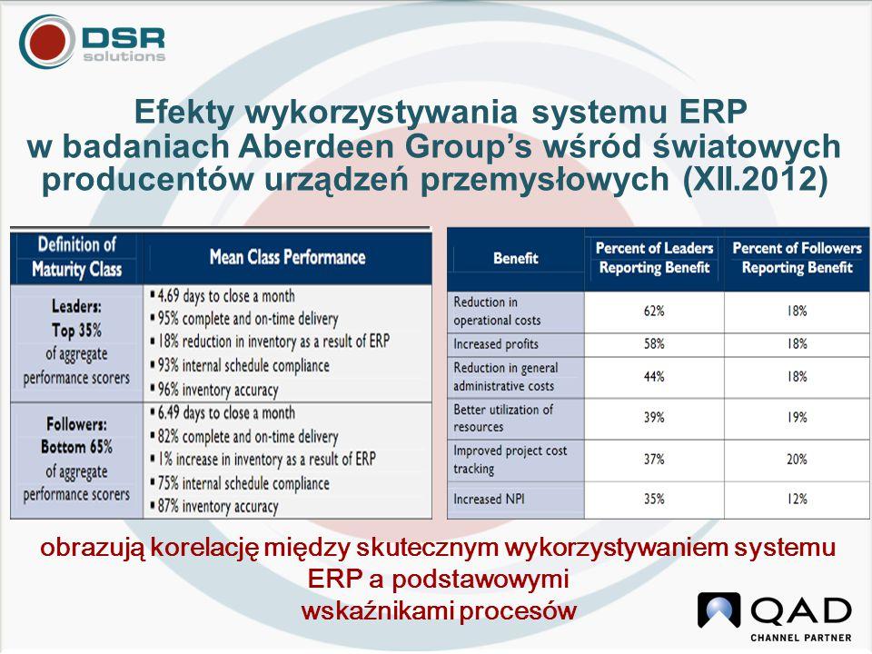 Efekty wykorzystywania systemu ERP w badaniach Aberdeen Group's wśród światowych producentów urządzeń przemysłowych (XII.2012) obrazują korelację między skutecznym wykorzystywaniem systemu ERP a podstawowymi wskaźnikami procesów