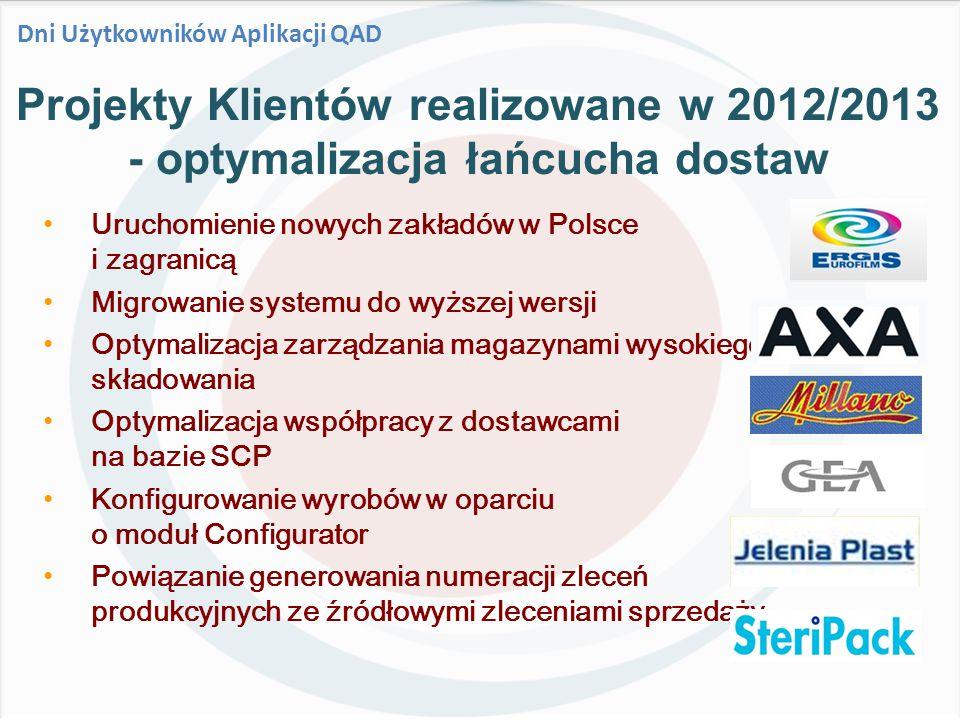 Projekty Klientów realizowane w 2012/2013 - optymalizacja łańcucha dostaw Uruchomienie nowych zakładów w Polsce i zagranicą Migrowanie systemu do wyższej wersji Optymalizacja zarządzania magazynami wysokiego składowania Optymalizacja współpracy z dostawcami na bazie SCP Konfigurowanie wyrobów w oparciu o moduł Configurator Powiązanie generowania numeracji zleceń produkcyjnych ze źródłowymi zleceniami sprzedaży Dni Użytkowników Aplikacji QAD