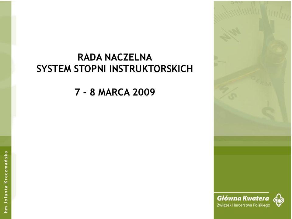 RADA NACZELNA SYSTEM STOPNI INSTRUKTORSKICH 7 - 8 MARCA 2009