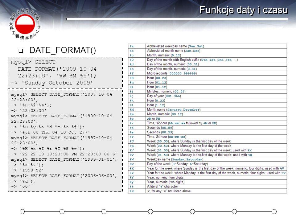 Funkcje daty i czasu mysql> SELECT DATE_FORMAT( 2009-10-04 22:23:00 , %W %M %Y ); -> Sunday October 2009  DATE_FORMAT() mysql> SELECT DATE_FORMAT( 2007-10-04 22:23:00 , -> %H:%i:%s ); -> 22:23:00 mysql> SELECT DATE_FORMAT( 1900-10-04 22:23:00 , -> %D %y %a %d %m %b %j ); -> 4th 00 Thu 04 10 Oct 277 mysql> SELECT DATE_FORMAT( 1997-10-04 22:23:00 , -> %H %k %I %r %T %S %w ); -> 22 22 10 10:23:00 PM 22:23:00 00 6 mysql> SELECT DATE_FORMAT( 1999-01-01 , -> %X %V ); -> 1998 52 mysql> SELECT DATE_FORMAT( 2006-06-00 , -> %d ); -> 00