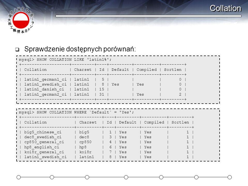 Collation  Sprawdzenie dostępnych porównań: mysql> SHOW COLLATION LIKE latin1% ; +-------------------+---------+----+---------+----------+---------+ | Collation | Charset | Id | Default | Compiled | Sortlen | +-------------------+---------+----+---------+----------+---------+ | latin1_german1_ci | latin1 | 5 | | | 0 | | latin1_swedish_ci | latin1 | 8 | Yes | Yes | 0 | | latin1_danish_ci | latin1 | 15 | | | 0 | | latin1_german2_ci | latin1 | 31 | | Yes | 2 | +-------------------+---------+----+---------+----------+---------+ mysql> SHOW COLLATION WHERE `Default` = Yes ; +---------------------+----------+----+---------+----------+---------+ | Collation | Charset | Id | Default | Compiled | Sortlen | +---------------------+----------+----+---------+----------+---------+ | big5_chinese_ci | big5 | 1 | Yes | Yes | 1 | | dec8_swedish_ci | dec8 | 3 | Yes | Yes | 1 | | cp850_general_ci | cp850 | 4 | Yes | Yes | 1 | | hp8_english_ci | hp8 | 6 | Yes | Yes | 1 | | koi8r_general_ci | koi8r | 7 | Yes | Yes | 1 | | latin1_swedish_ci | latin1 | 8 | Yes | Yes | 1 |