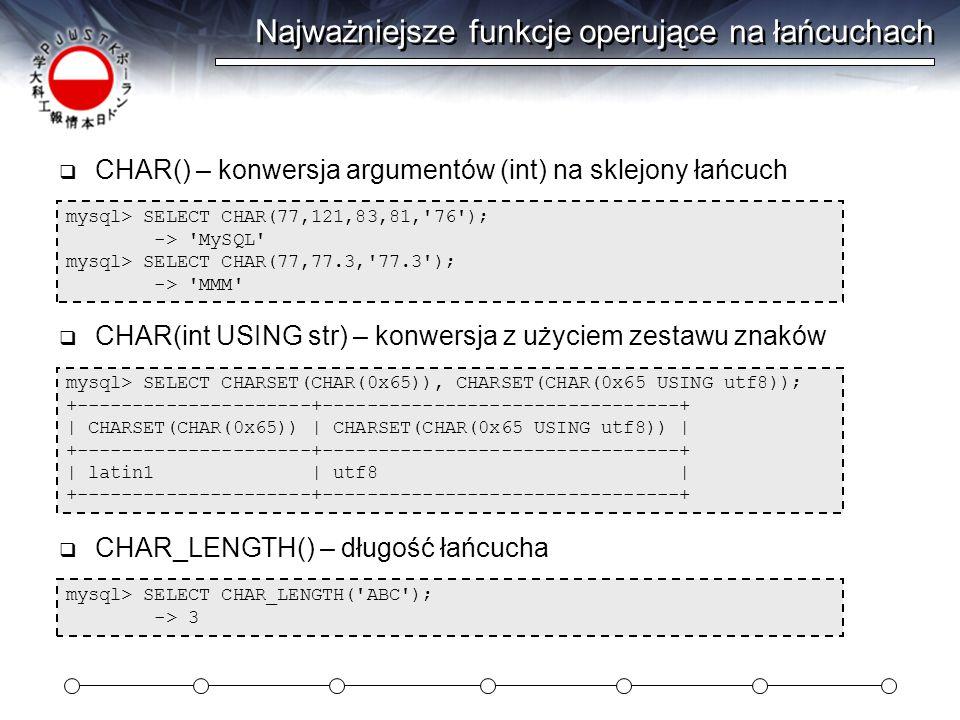 Najważniejsze funkcje operujące na łańcuchach mysql> SELECT CHAR(77,121,83,81, 76 ); -> MySQL mysql> SELECT CHAR(77,77.3, 77.3 ); -> MMM  CHAR() – konwersja argumentów (int) na sklejony łańcuch mysql> SELECT CHARSET(CHAR(0x65)), CHARSET(CHAR(0x65 USING utf8)); +---------------------+--------------------------------+ | CHARSET(CHAR(0x65)) | CHARSET(CHAR(0x65 USING utf8)) | +---------------------+--------------------------------+ | latin1 | utf8 | +---------------------+--------------------------------+  CHAR(int USING str) – konwersja z użyciem zestawu znaków mysql> SELECT CHAR_LENGTH( ABC ); -> 3  CHAR_LENGTH() – długość łańcucha