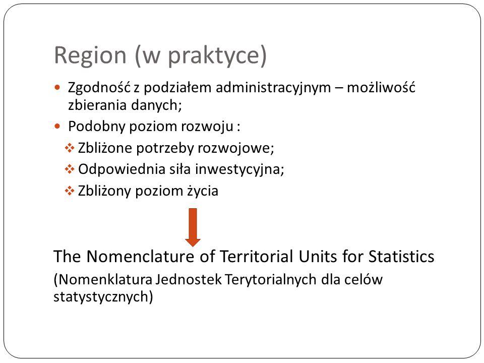 Region (w praktyce) Zgodność z podziałem administracyjnym – możliwość zbierania danych; Podobny poziom rozwoju :  Zbliżone potrzeby rozwojowe;  Odpowiednia siła inwestycyjna;  Zbliżony poziom życia The Nomenclature of Territorial Units for Statistics (Nomenklatura Jednostek Terytorialnych dla celów statystycznych)