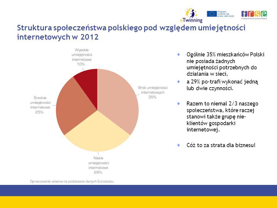 Struktura społeczeństwa polskiego pod względem umiejętności internetowych w 2012 Ogólnie 35% mieszkańców Polski nie posiada żadnych umiejętności potrzebnych do działania w sieci, a 29% po-trafi wykonać jedną lub dwie czynności.