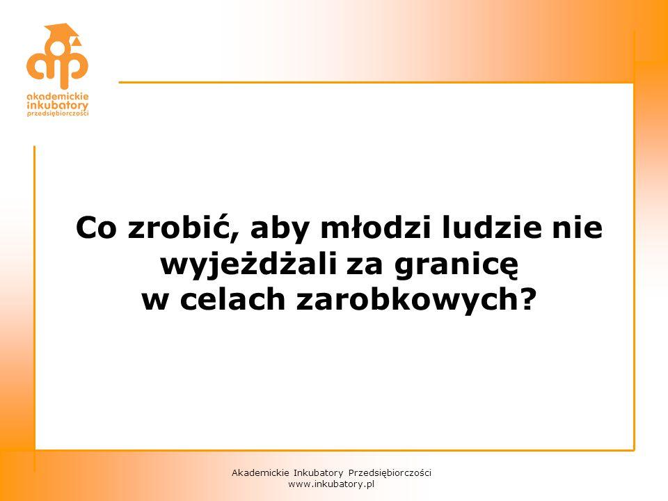 Akademickie Inkubatory Przedsiębiorczości www.inkubatory.pl Co zrobić, aby młodzi ludzie nie wyjeżdżali za granicę w celach zarobkowych