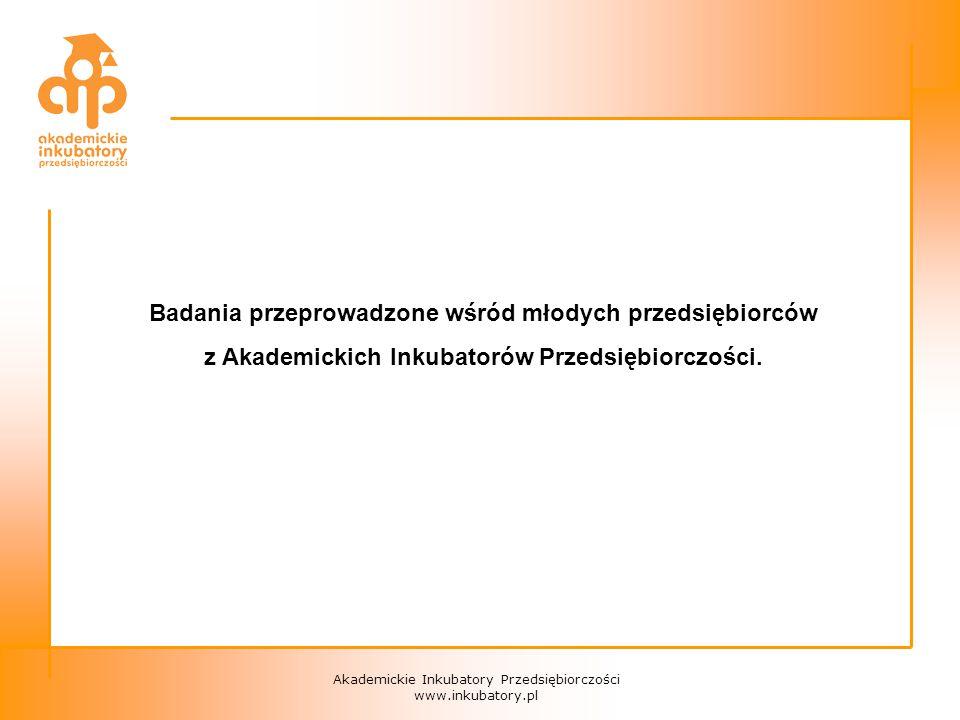 Akademickie Inkubatory Przedsiębiorczości www.inkubatory.pl Badania przeprowadzone wśród młodych przedsiębiorców z Akademickich Inkubatorów Przedsiębiorczości.