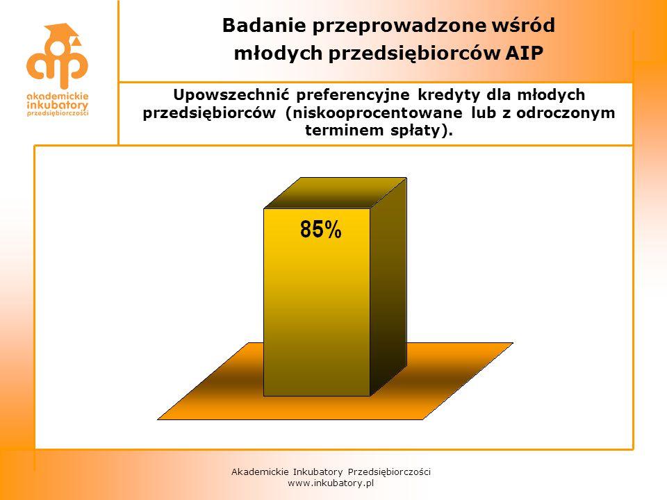 Akademickie Inkubatory Przedsiębiorczości www.inkubatory.pl Badanie przeprowadzone wśród młodych przedsiębiorców AIP Upowszechnić preferencyjne kredyty dla młodych przedsiębiorców (niskooprocentowane lub z odroczonym terminem spłaty).