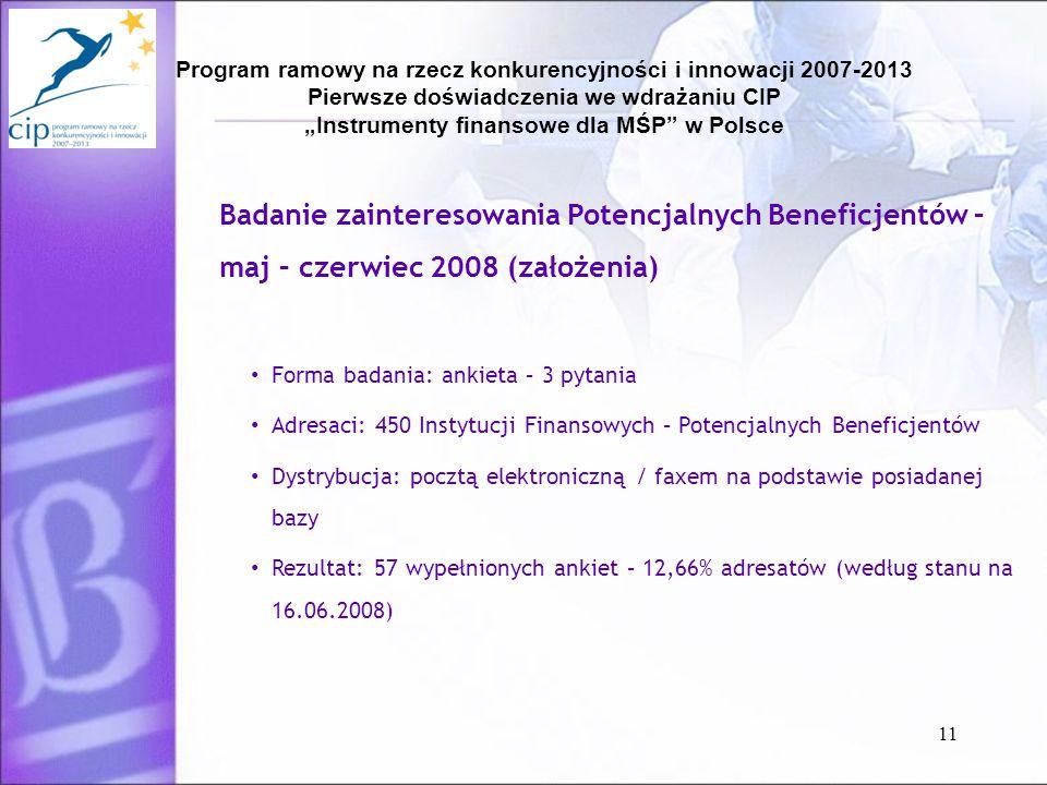 """Program ramowy na rzecz konkurencyjności i innowacji 2007-2013 Pierwsze doświadczenia we wdrażaniu CIP """"Instrumenty finansowe dla MŚP w Polsce 11 Badanie zainteresowania Potencjalnych Beneficjentów – maj – czerwiec 2008 (założenia) Forma badania: ankieta – 3 pytania Adresaci: 450 Instytucji Finansowych – Potencjalnych Beneficjentów Dystrybucja: pocztą elektroniczną / faxem na podstawie posiadanej bazy Rezultat: 57 wypełnionych ankiet – 12,66% adresatów (według stanu na 16.06.2008)"""
