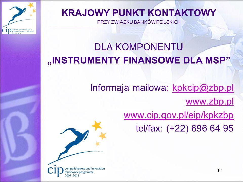 """17 KRAJOWY PUNKT KONTAKTOWY PRZY ZWIĄZKU BANKÓW POLSKICH DLA KOMPONENTU """"INSTRUMENTY FINANSOWE DLA MSP Informaja mailowa: kpkcip@zbp.plkpkcip@zbp.pl www.zbp.pl www.cip.gov.pl/eip/kpkzbp tel/fax: (+22) 696 64 95"""