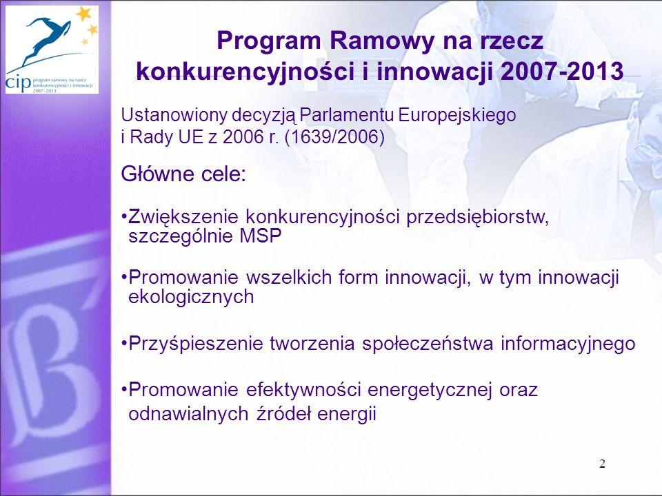 2 Program Ramowy na rzecz konkurencyjności i innowacji 2007-2013 Ustanowiony decyzją Parlamentu Europejskiego i Rady UE z 2006 r.