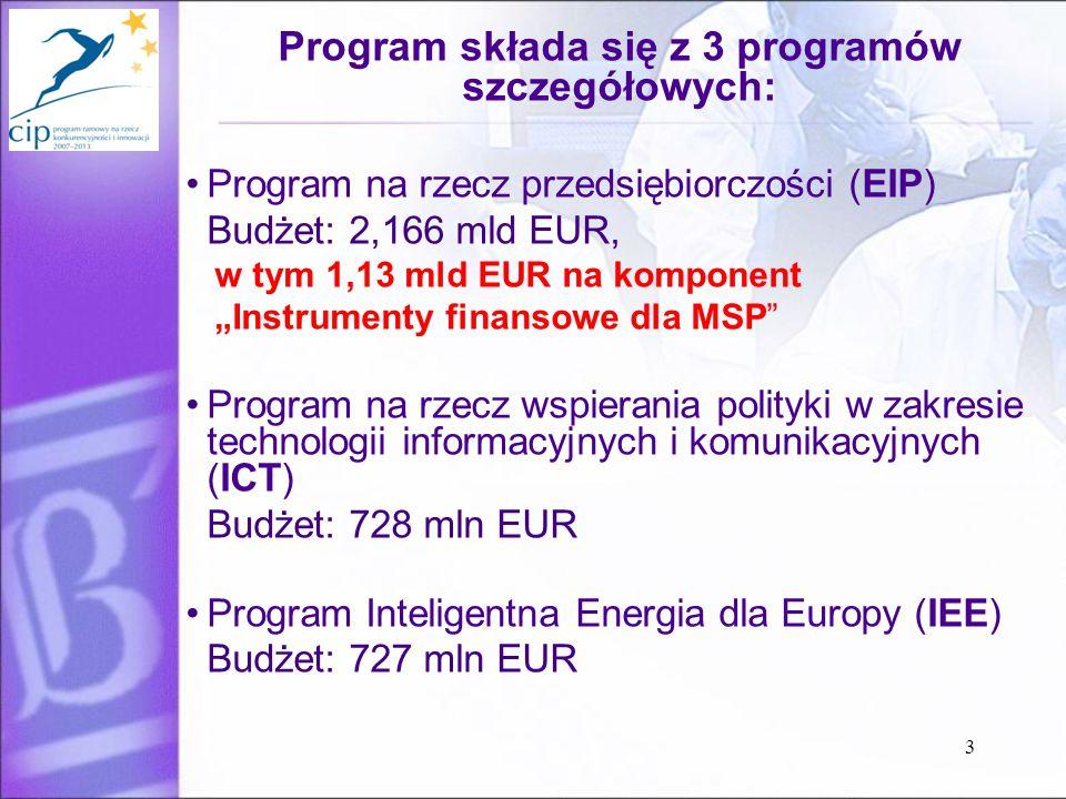"""3 Program składa się z 3 programów szczegółowych: Program na rzecz przedsiębiorczości (EIP) Budżet: 2,166 mld EUR, w tym 1,13 mld EUR na komponent """"Instrumenty finansowe dla MSP Program na rzecz wspierania polityki w zakresie technologii informacyjnych i komunikacyjnych (ICT) Budżet: 728 mln EUR Program Inteligentna Energia dla Europy (IEE) Budżet: 727 mln EUR"""