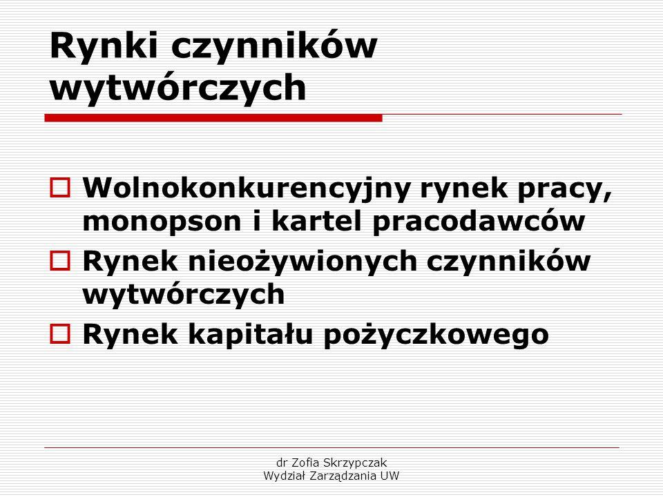 dr Zofia Skrzypczak Wydział Zarządzania UW Rynki czynników wytwórczych  Wolnokonkurencyjny rynek pracy, monopson i kartel pracodawców  Rynek nieożyw