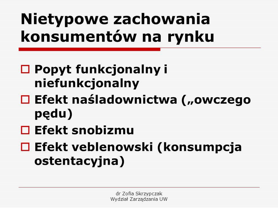 """dr Zofia Skrzypczak Wydział Zarządzania UW Nietypowe zachowania konsumentów na rynku  Popyt funkcjonalny i niefunkcjonalny  Efekt naśladownictwa (""""o"""