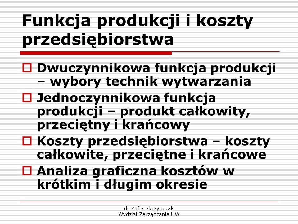 dr Zofia Skrzypczak Wydział Zarządzania UW Funkcja produkcji i koszty przedsiębiorstwa  Dwuczynnikowa funkcja produkcji – wybory technik wytwarzania